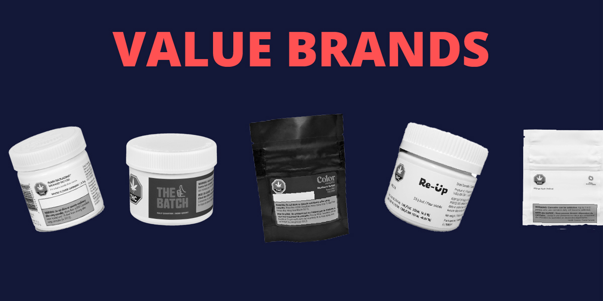Cannabis Value Brands